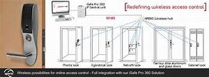Immotec Security And Access Control Systems