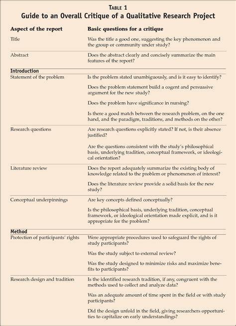 quantitative research critique  nursing