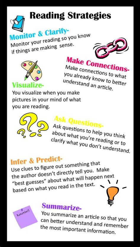 Reading Strategies, Reading And Reading Strategies Posters On Pinterest