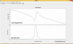 Transfer Function And Bode Plot In Matlab