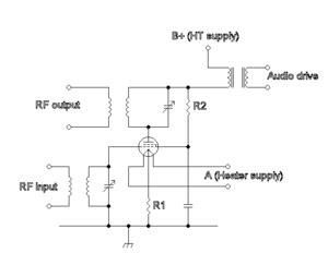 Amplitude Modulation Wikipedia