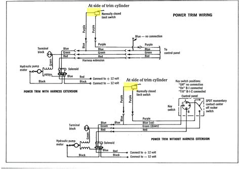 diagram volvo penta distributor diagram