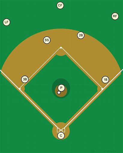 Baseball Field Positions Play Double 2nd Infield