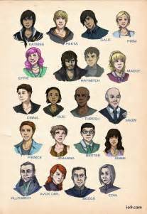 the hunger characters list with pictures the hunger games 13 disney animation style designs geektyrant