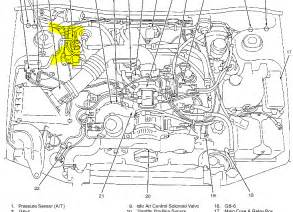 similiar 2002 subaru engine diagram keywords crank position sensor location subaru forester as well subaru outback