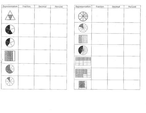 fraction to decimal worksheet 6th grade 1000 ideas about