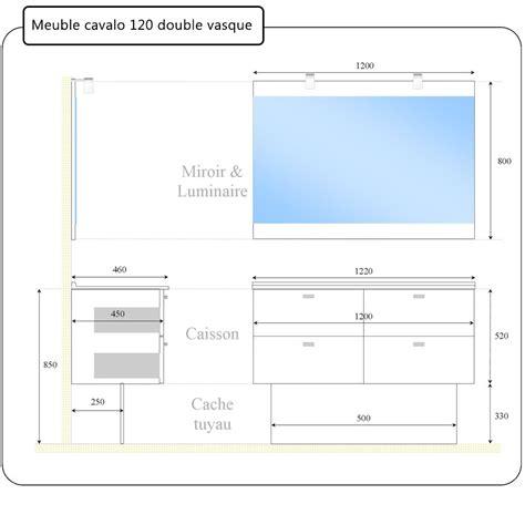 hauteur plan de travail cuisine standard hauteur miroir salle de bain chaios com
