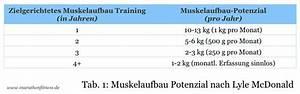 Kalorienbedarf Muskelaufbau Berechnen : wie schnell und wie viel muskelmasse kannst du aufbauen dotzauer institut ~ Themetempest.com Abrechnung