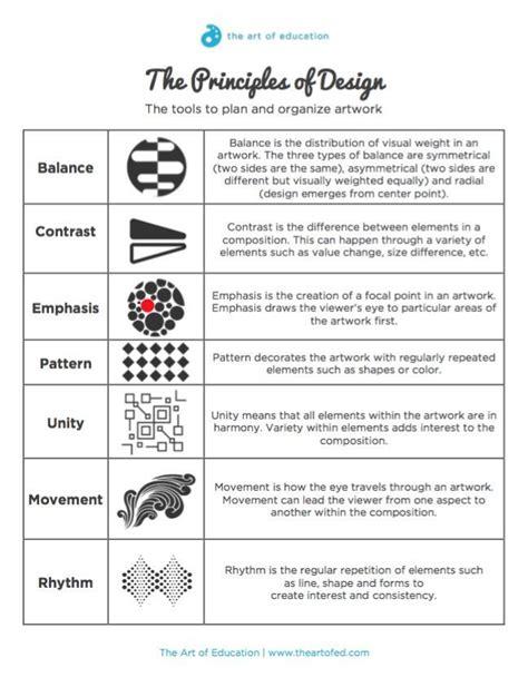helpful elements  principles downloads elements