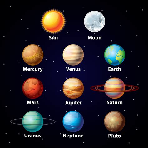 Planets in Order (page 4) - Pics about space