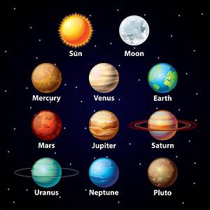 Planets in Order with Names (page 3) - Pics about space