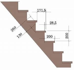 Hauteur Marche Escalier Extérieur : hauteur marche matt plomberie ~ Farleysfitness.com Idées de Décoration