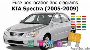 Fuse Box Location And Diagrams  Kia Spectra  2005