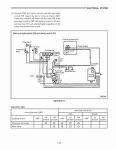 Cat Fork Lift Ignition Switch Wiring Diagram