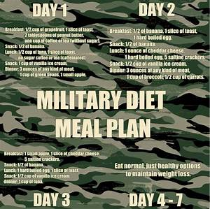 Military Diet Meal Plan To Lose Up To 10 Pounds In 3 Days