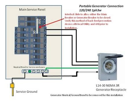 30 twist lock wiring diagram fuse box and