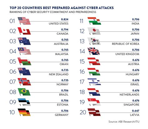 Companies Caught In Cyber Warfare Crossfire Raconteur