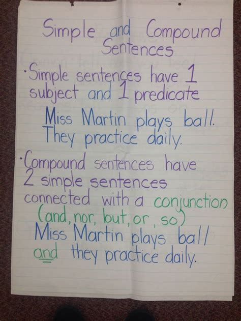 simple  compound sentence anchor chart simple