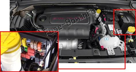 Bu Engine Compartment Diagram by Jeep Renegade Bu 2014 Present
