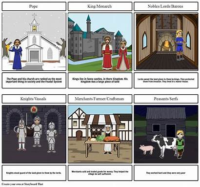 Ages Middle Storyboard