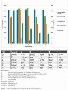Standardmessfehler Berechnen : pelletkessel mit aktuellen kennwerten berechnen din standardwerte warum berechnungen stark ~ Themetempest.com Abrechnung