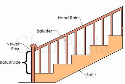 Staircase Components Parts Balustrade Railing Handrail Baluster