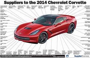 2014 Corvette Stingray Parts Suppliers Diagram