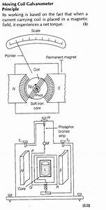 Draw Well Labelled Diagram Of Moving Coil Galvanometer