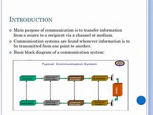 Elements Of Digital Communication Systems