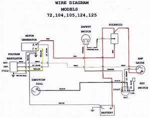 Wiring Diagram For Cub Cadet
