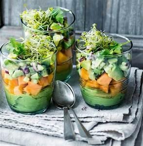 Melone Mit Schafskäse : avocado melonen verrine rezept kleine gerichte avocado salat und vorspeise ~ Watch28wear.com Haus und Dekorationen