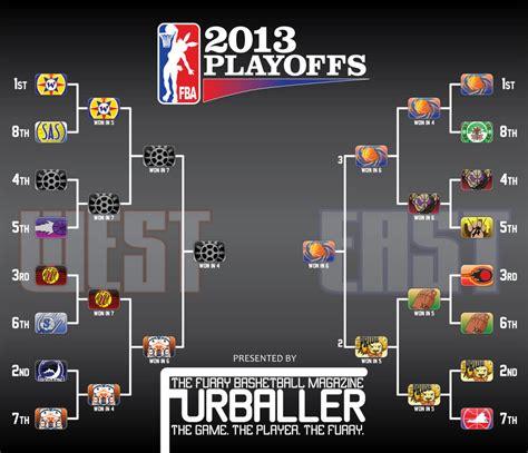 furry basketball association finals  flayrah
