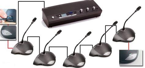 Contoh Skema Rapat by Rekomendasi Harga Sound System Ruangan Rapat