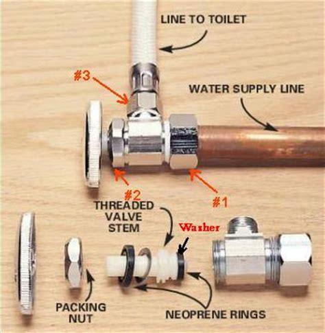 kitchen faucet water pressure low water pressure on kohler k 10412 kitchen faucet