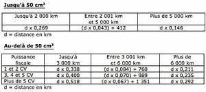 Calcul Des Frais Reel Impot : bien remplir votre d claration de revenus en 2015 60 ~ Premium-room.com Idées de Décoration