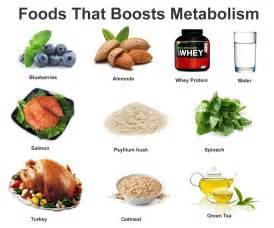 Fast metabolism diet foods Metabolism Diet