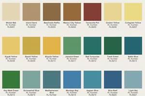 Trois tendances pour la rentree la troisieme les for Delightful bleu marine avec quelle couleur 14 les couleurs de peinture tendances