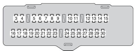 Toyota Highlander Hybrid Fuse Box Diagram Auto