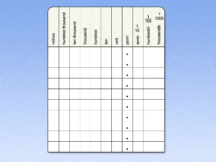 place value chart template template place value chart rm easilearn us