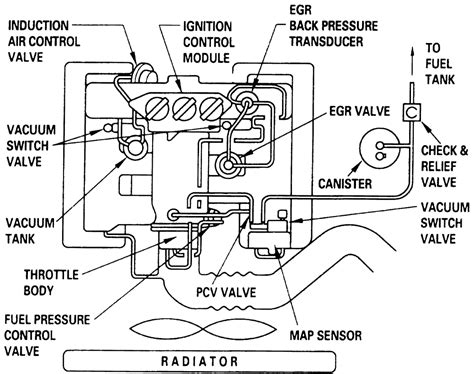 I Have A 93 Rodeo V-6 On Which The Cruise Control Doesn''t