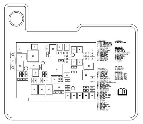 2012 Equinox Fuse Box Diagram by 2010 Chevrolet Equinox Fuse Box Diagram Ricks Free Auto