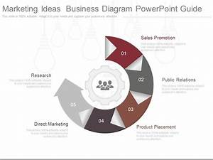 Innovative Marketing Ideas Business Diagram Powerpoint