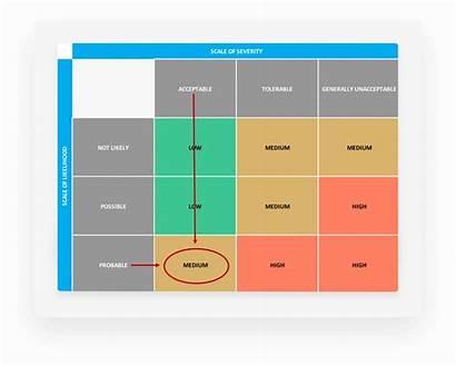 Matrix Risk Assessment Template Project Management Team