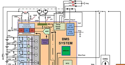A Look Inside Battery-Management Systems