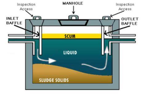 fiberglass septic tank bio bio zone septic tank treatment septic tank bacteria and