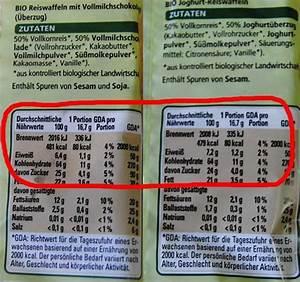 Kalorien Tagesbedarf Berechnen : abnehmen abends keine kohlenhydrate apotheken umschau ~ Themetempest.com Abrechnung