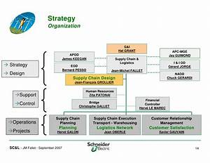 Financial Controller Organizational Chart Bill Stankiewicz Schneider Electric
