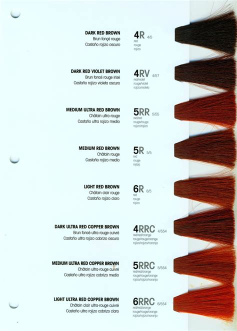 lanza color chart lanza hair color chart colorpaints co
