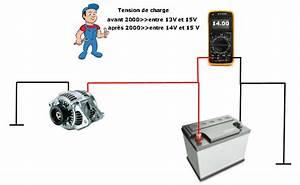 Comment Tester Une Batterie De Voiture Sans Multimetre : controler le circuit de charge sur sa voiture avec un multim tre ~ Gottalentnigeria.com Avis de Voitures