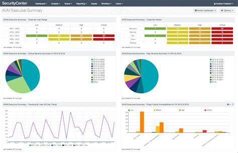 iavm executive summary dashboard sc dashboard tenable